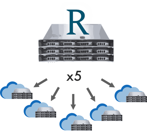 Relica backs up to the cloud